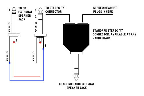 mono jack wiring enthusiast wiring diagrams u2022 rh rasalibre co